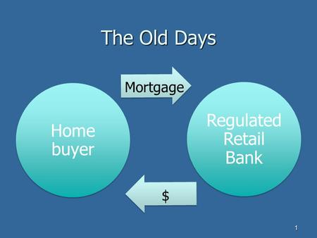 The Old Days Home buyer Regulated Retail Bank 1 $ Mortgage.