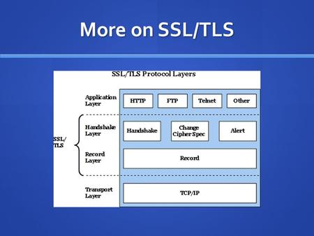 More on SSL/TLS. Internet security: TLS TLS is one of the more prominent internet security protocols. TLS is one of the more prominent internet security.