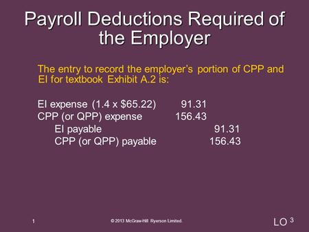 © 2013 McGraw-Hill Ryerson Limited. The entry to record the employer's portion of CPP and EI for textbook Exhibit A.2 is: EI expense (1.4 x $65.22) 91.31.