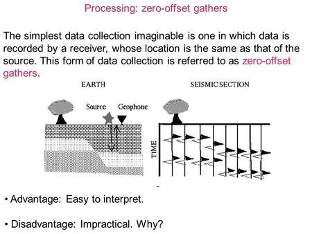 Processing: zero-offset gathers