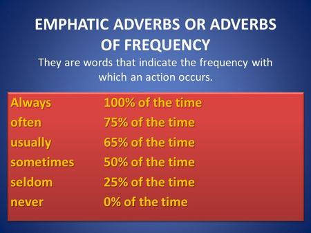 EMPHATIC ADVERBS OR ADVERBS OF FREQUENCY They are words that indicate the frequency with which an action occurs. Always100% of the time often75% of the.