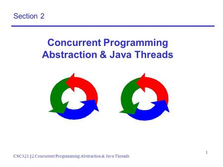 1 CSC321 §2 Concurrent Programming Abstraction & Java Threads Section 2 Concurrent Programming Abstraction & Java Threads.