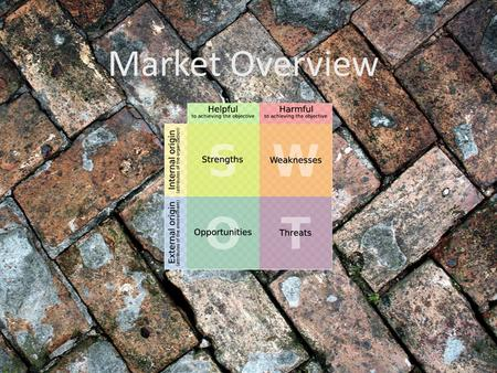 Market Overview. The Competitive Landscape Gartner Magic Quadrant for Applications Outsourcing Providers Ability to Execute: Global Delivery Model (GDM),