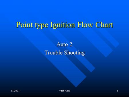 11/2001VHS Auto1 Point type Ignition Flow Chart Auto 2 Trouble Shooting.