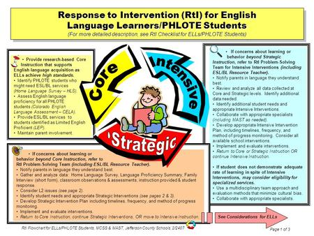 Response to Intervention (RtI) for English Language Learners/PHLOTE Students (For more detailed description, see RtI Checklist for ELLs/PHLOTE Students)