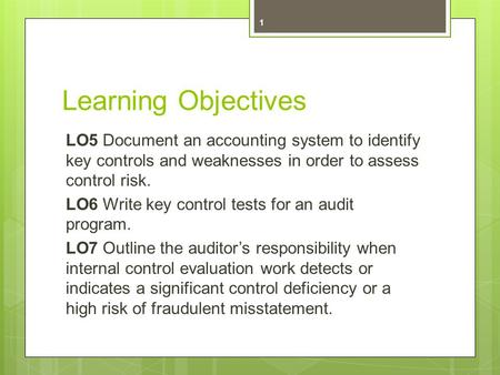 Learning Objectives LO5 Document an accounting system to identify key controls and weaknesses in order to assess control risk. LO6 Write key control tests.