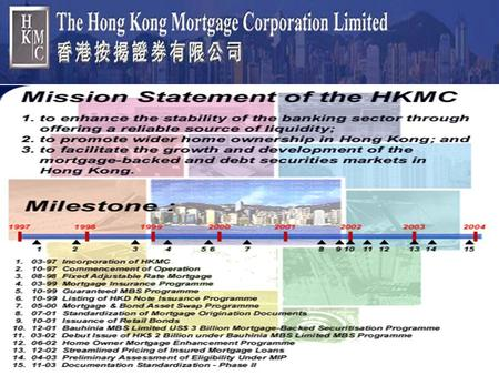 The development of Hong Kong Mortgage Corporation Limited (HKMC)