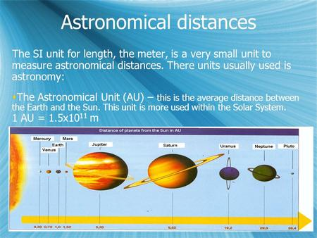 Astronomical distances The SI unit for length, the meter, is a very small unit to measure astronomical distances. There units usually used is astronomy: