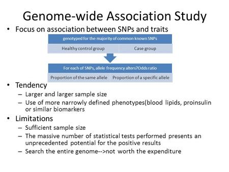 Genome-wide Association Study Focus on association between SNPs and traits Tendency – Larger and larger sample size – Use of more narrowly defined phenotypes(blood.