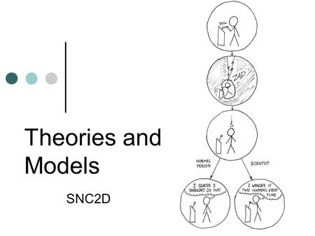 Theories and Models SNC2D. Theories and Models: Daily Learning Goal The student will be able to differentiate between scientific laws and scientific theories.
