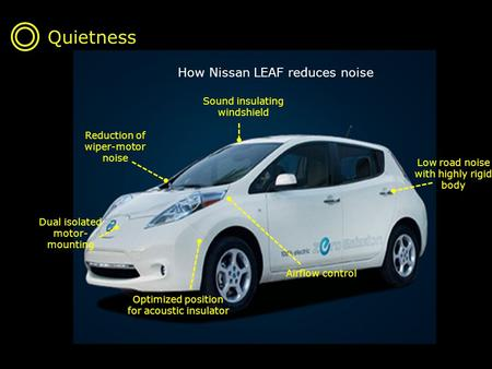 Quietness Sound insulating windshield Reduction of wiper-motor noise Dual isolated motor- mounting Optimized position for acoustic insulator Airflow control.