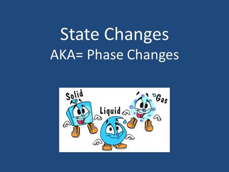 State Changes AKA= Phase Changes. Review: 3 States of Matter Solid Liquid Gas.