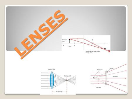 LENSES. LENSES A light ray bends as it enters glass and bends again as it leaves ◦This refraction is due to the difference in the average speed of light.