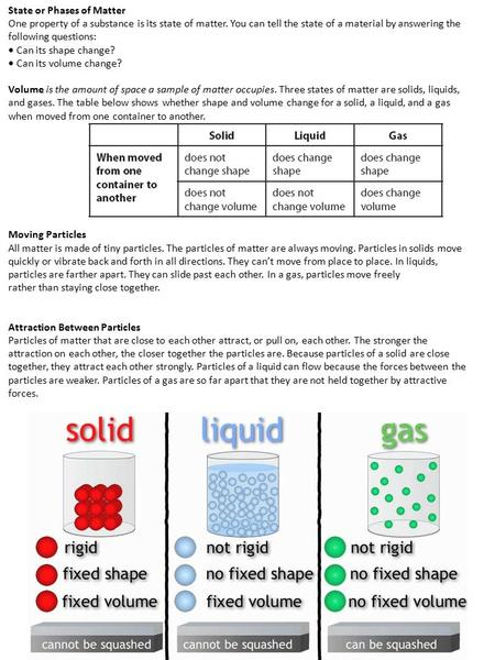 State or Phases of Matter