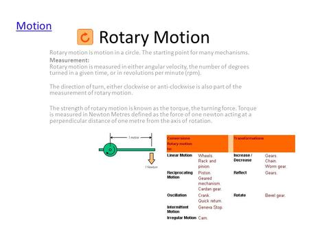 Motion Rotary Motion Rotary motion is motion in a circle. The starting point for many mechanisms. Measurement: Rotary motion is measured in either angular.