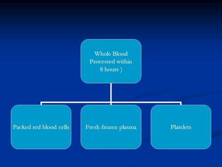 Whole Blood Processed within 8 hours ) Packed red blood cells Fresh frozen plasma Platelets.