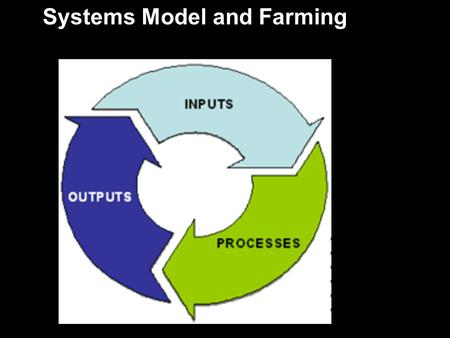 Systems Model and Farming What is the Systems Model? Systems model is a model of looking at any system (farming, oil production, tire factory, schooling)