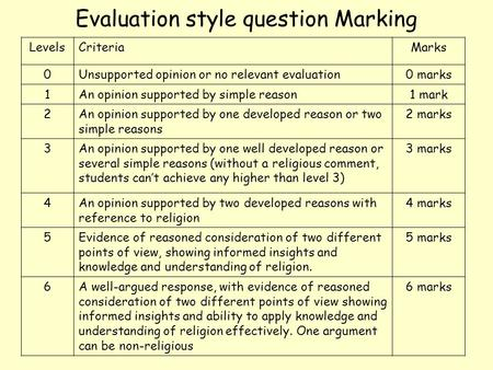 Evaluation style question Marking LevelsCriteriaMarks 0Unsupported opinion or no relevant evaluation0 marks 1An opinion supported by simple reason1 mark.