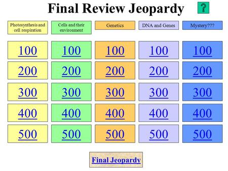Final Review Jeopardy Photosynthesis and cell respiration