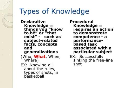 "Types of Knowledge Declarative Knowledge = things you ""know to be"" or ""that exist"" - such as subject-related facts, concepts and generalizations (Who,"