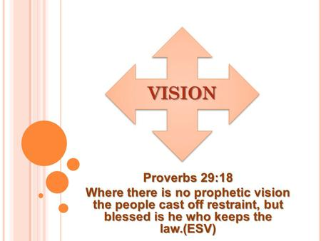 VISION Proverbs 29:18 Where there is no prophetic vision the people cast off restraint, but blessed is he who keeps the law.(ESV)