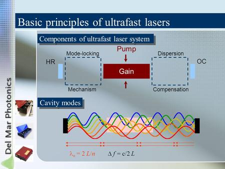 Components of ultrafast laser system