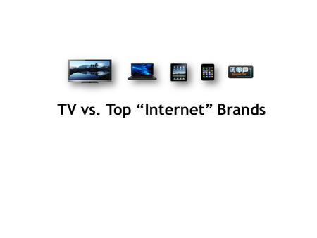 "TV vs. Top ""Internet"" Brands. Ad-Supported Television = 107 Hours a Month Source: Nielsen Npower Live+7 December 2014 P2+, Broadcast Television represents."