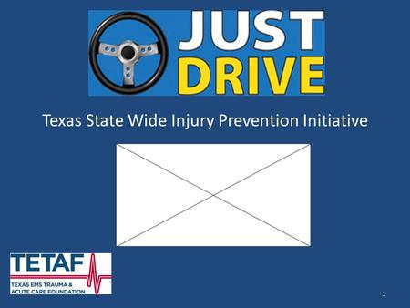 Texas State Wide Injury Prevention Initiative 1. What is distracted driving? 2.