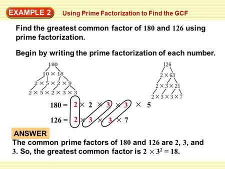 Begin by writing the prime factorization of each number.