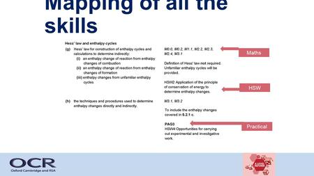 Mapping of all the skills Maths HSW Practical. OCR's Practical Endorsement.
