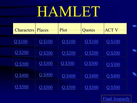 Hamlet by William Shakespeare - ppt video online download