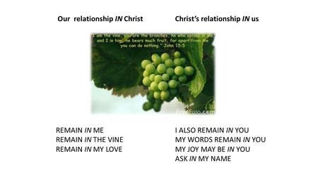 Our relationship IN ChristChrist's relationship IN us REMAIN IN MEI ALSO REMAIN IN YOU REMAIN IN THE VINEMY WORDS REMAIN IN YOU REMAIN IN MY LOVEMY JOY.