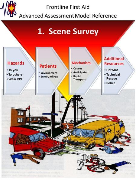 Frontline First Aid Advanced Assessment Model Reference 1. Scene Survey Hazards To you To others Wear PPE Patients Environment Surroundings Mechanism Causes.