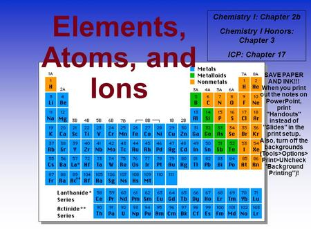 Elements, Atoms, and Ions Chemistry I: Chapter 2b Chemistry I Honors: Chapter 3 ICP: Chapter 17 SAVE PAPER AND INK!!! When you print out the notes on.