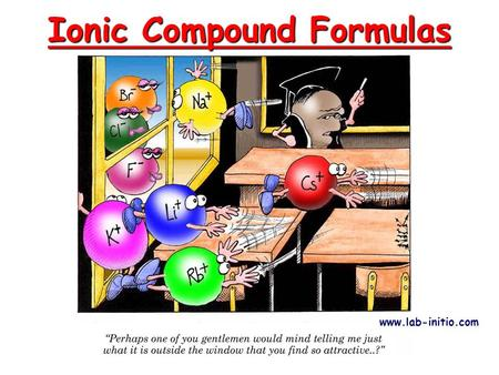 Ionic Compound Formulas www.lab-initio.com IonsIons  Cation: A positive ion  Mg 2+, NH 4 +  Anion: A negative ion  Cl , SO 4 2   Cation: A positive.