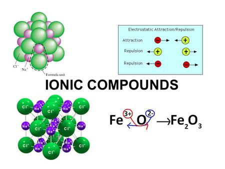IONIC COMPOUNDS.