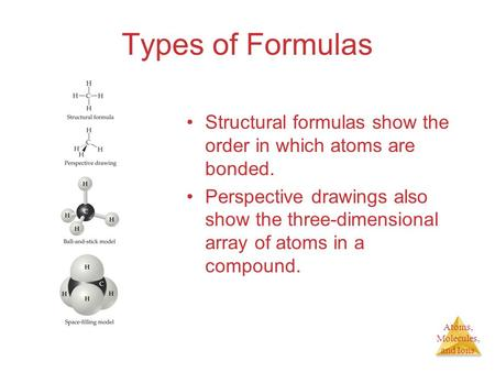 Atoms, Molecules, and Ions Types of Formulas Structural formulas show the order in which atoms are bonded. Perspective drawings also show the three-dimensional.