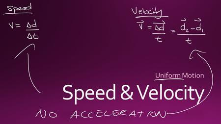 Uniform Motion Speed & Velocity.