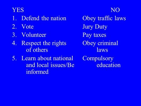 YES NO Defend the nation		Obey traffic laws Vote				Jury Duty