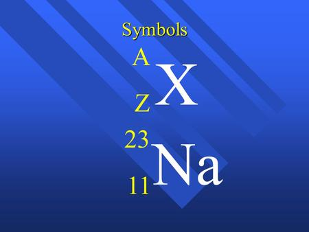 Symbols X A Z Na 23 11. Chemical Bonds n The forces that hold atoms together. n Covalent bonding - sharing electrons. n Makes molecules. n Chemical formula-