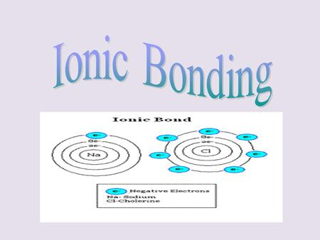 Ionic Compounds An ionic compound is composed of positive and negative ions that are combined so that the numbers of positive and negative charges.