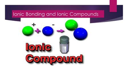 Ionic Bonding and Ionic Compounds. Atoms and Ions  Atoms are the building blocks of matter (solids, liquids and gases).  For example:  Copper wire.