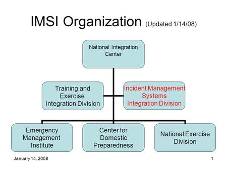 January 14, 20081 IMSI Organization (Updated 1/14/08) National Integration Center Emergency Management Institute Center for Domestic Preparedness National.