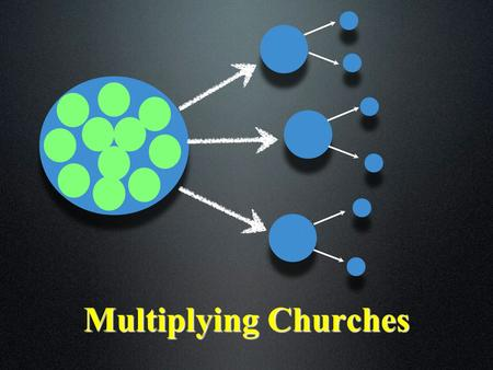Multiplying Churches. The Local Church is the only HOPE For the world!