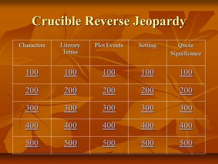 Crucible Reverse Jeopardy Characters Literary Terms Plot Events SettingQuoteSignificance 100 200 300 400 500.