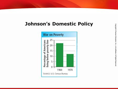 TEKS 8C: Calculate percent composition and empirical and molecular formulas. Johnson's Domestic Policy.