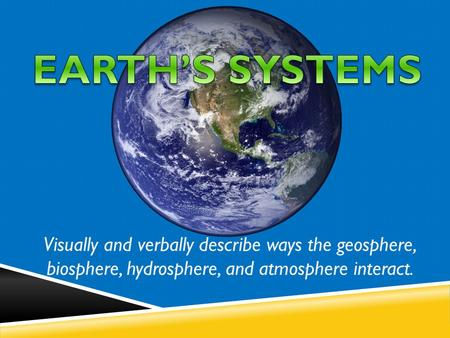 EARTH'S SYSTEMS Visually and verbally describe ways the geosphere, biosphere, hydrosphere, and atmosphere interact.
