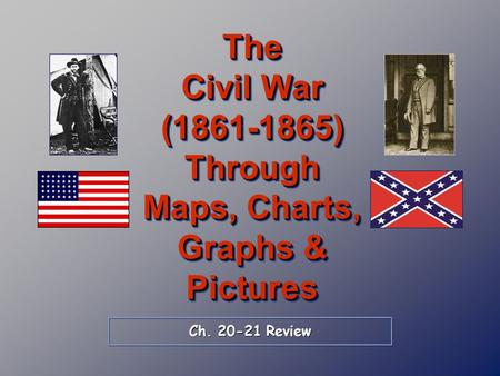 Ch. 20-21 Review The Civil War (1861-1865) Through Maps, Charts, Graphs & Pictures.