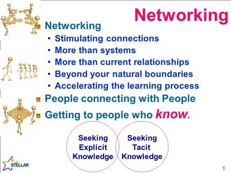 1 Networking Stimulating connections More than systems More than current relationships Beyond your natural boundaries Accelerating the learning process.