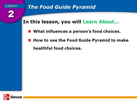 The Food Guide Pyramid In this lesson, you will Learn About… What influences a person's food choices. How to use the Food Guide Pyramid to make healthful.